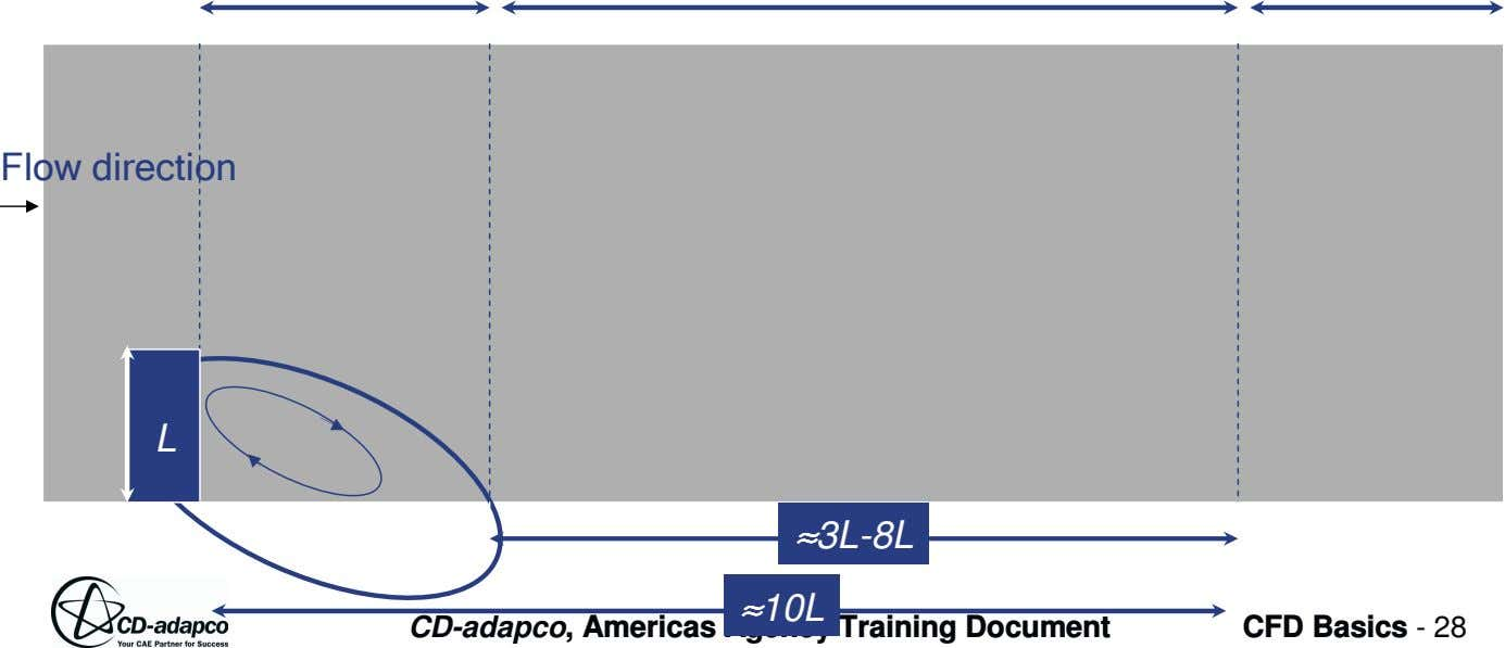 Flow direction L ≈≈≈≈3L-8L ≈≈≈≈10L CD-adapco, Americas Agency Training Document CFD Basics - 28