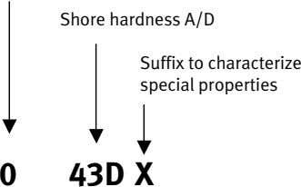 Shore hardness A/D Suffix to characterize special properties 0 43D X