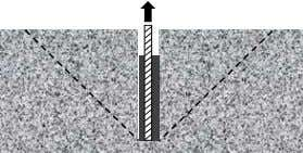For poor /weak rock mass , the potential failure is initiated at the midpoint of the