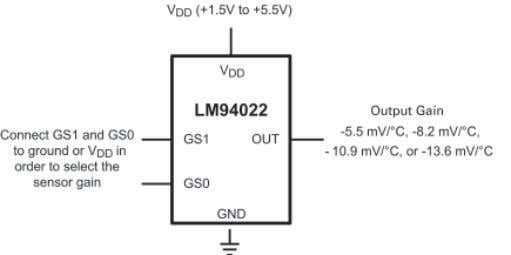 optimize temperature sensitivity and system noise immunity. Figure 2-1. The LM94022 Sensor has Selectable Gain to
