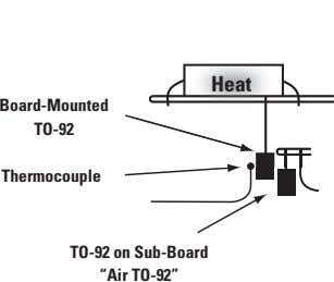 "Heat Board-Mounted TO-92 Thermocouple TO-92 on Sub-Board ""Air TO-92"""