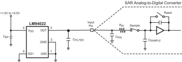 R-C damper from output to ground as shown in Figure 3-7b. Figure 3-6. The LM94022 sensor