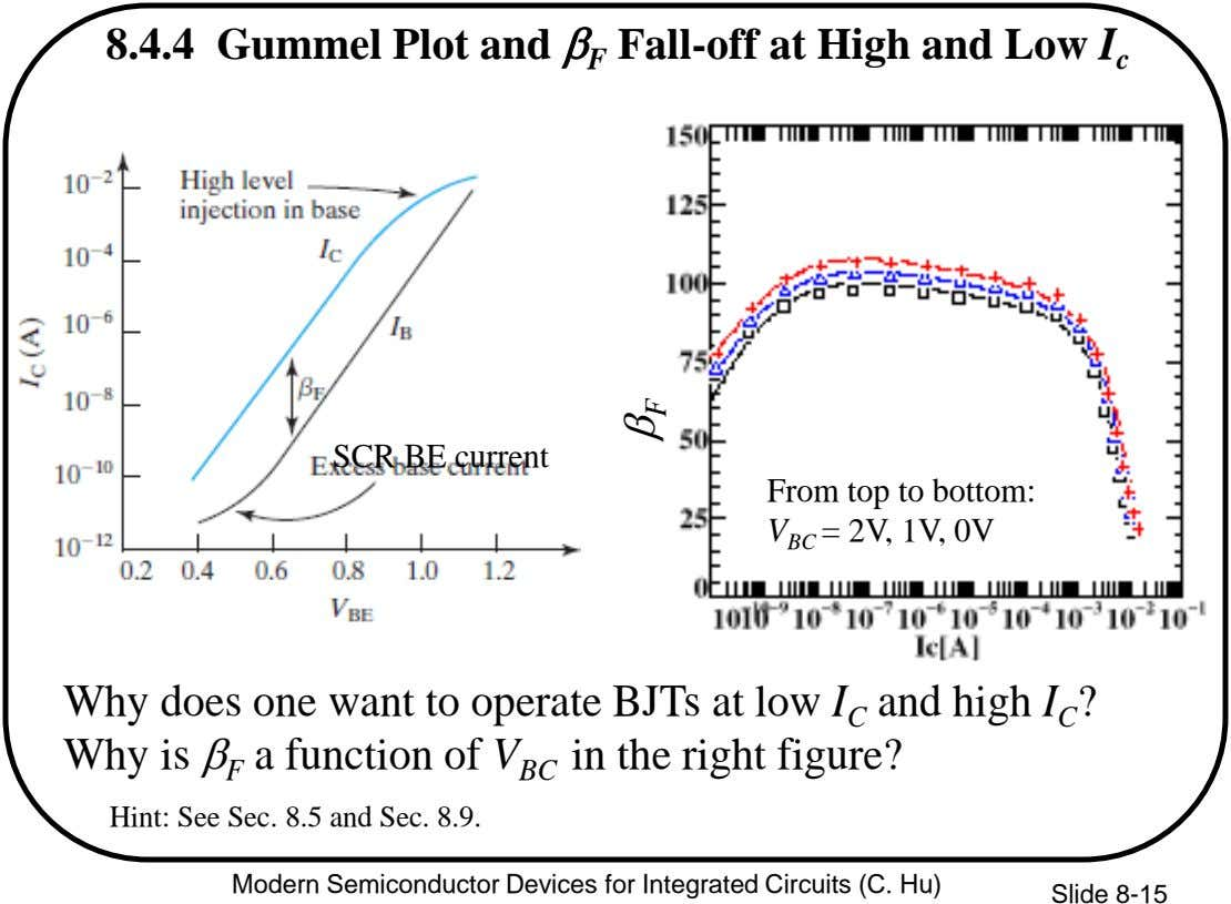 8.4.4 Gummel Plot and  F Fall-off at High and Low I c SCR BE current