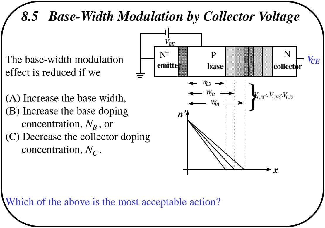 8.5 Base-Width Modulation by Collector Voltage V BE N + P N The base-width modulation effect