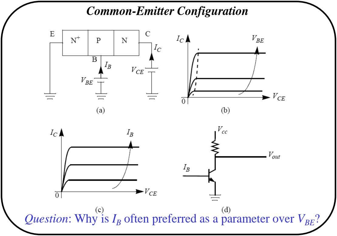 Common-Emitter Configuration Question: Why is I B often preferred as a parameter over V BE ?