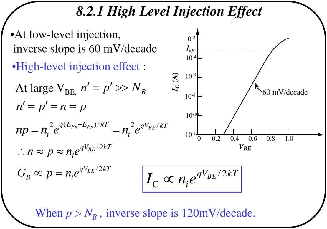8.2.1 High Level Injection Effect •At low-level injection, inverse slope is 60 mV/decade 10 -2 I