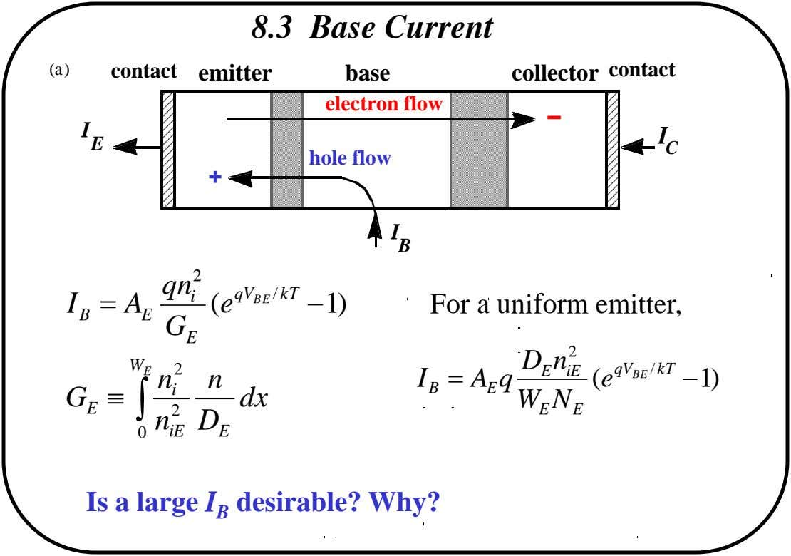 8.3 Base Current (a ) contact emitter base collector contact electron flow – I E I