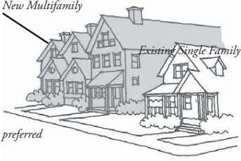 New Multifamily Existing Single Family preferred