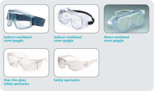 Indirect ventilated Indirect ventilated Direct ventilated cover goggle cover goggle cover goggle Over-the-glass