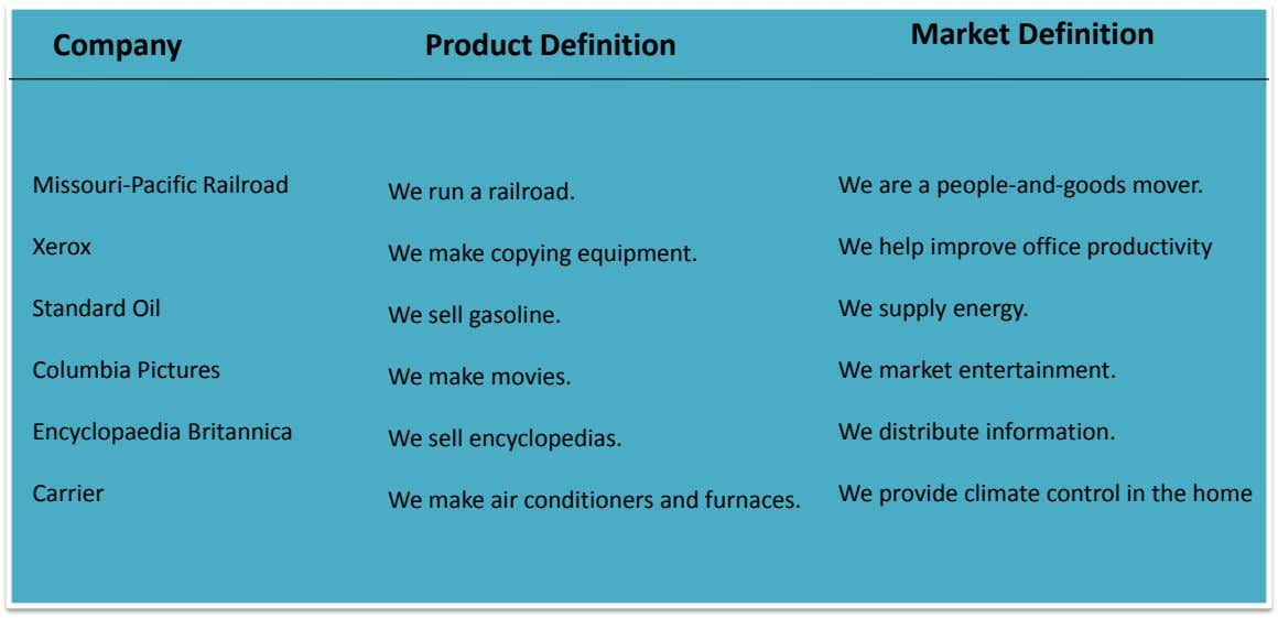 Market Definition Company Product Definition Missouri-Pacific Railroad We are a people-and-goods mover. We run a railroad.