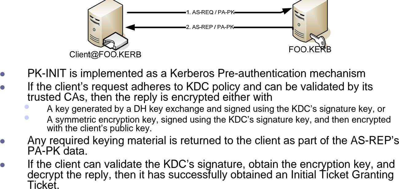 PK-INIT is implemented as a Kerberos Pre-authentication mechanism If the client's request adheres to KDC