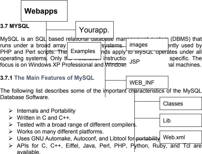 Webapps 3.7 MYSQL Yourapp. MySQL is an SQL based relational database management system (DBMS) that runs