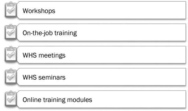 Workshops On-the-job training WHS meetings WHS seminars Online training modules