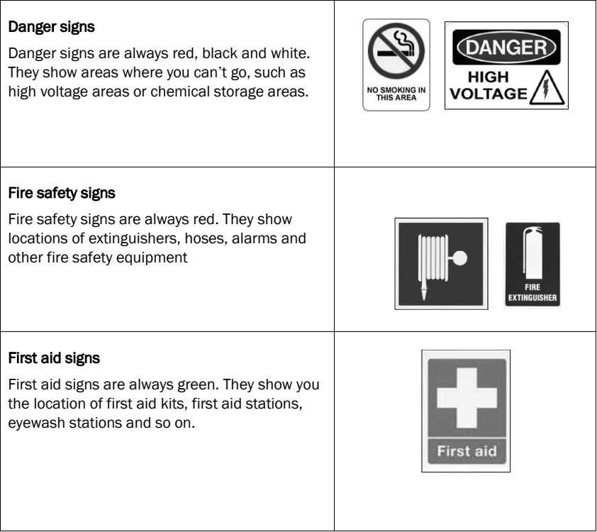 Danger signs Danger signs are always red, black and white. They show areas where you