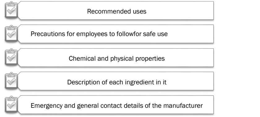 Recommended uses Precautions for employees to followfor safe use Chemical and physical properties Description of