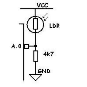Converter) inside the Microcontroller. AVR ADC Connections On a micro such as the ATMEga8525, Port A