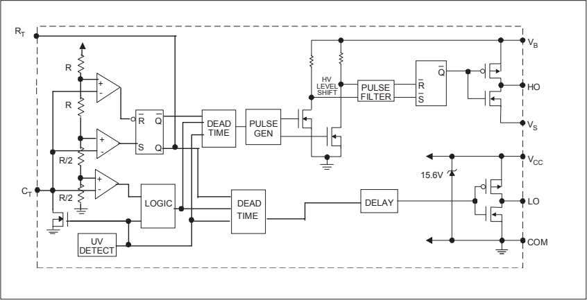 - C T R/2 LOGIC DELAY LO DEAD TIME UV COM DETECT Functional Block Diagram for