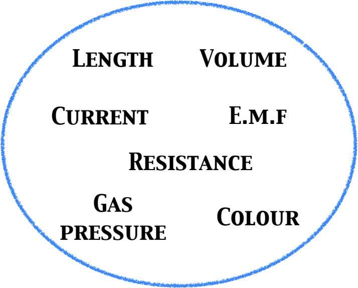 Length Volume Current E.m.f Resistance Gas Colour pressure