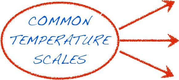 COMMON TEMPERATURE SCALES