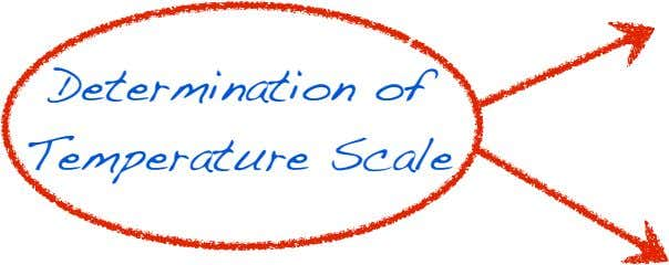 Determination of Temperature Scale