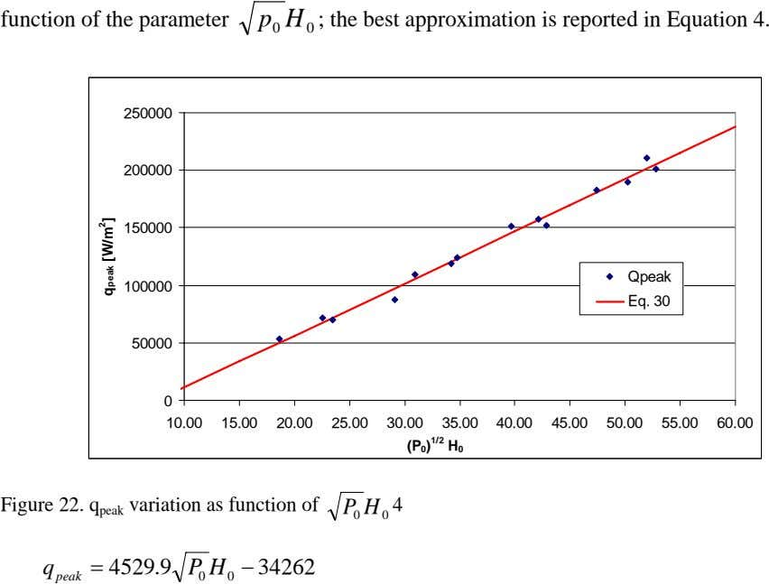 function of the parameter p H ; the best approximation is reported in Equation 4.
