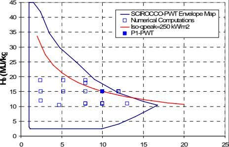 45 SCIROCCO-PWT Envelope Map 40 Numerical Computations Iso-qpeak=250 kW/m2 35 P1-PWT 30 25 20 15