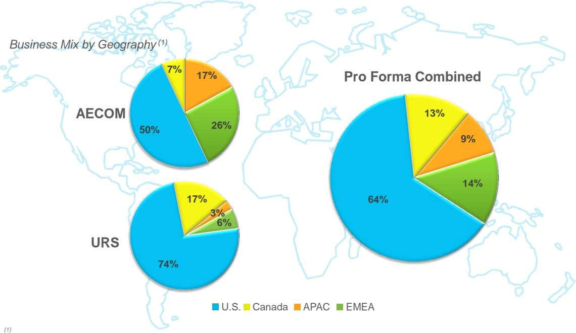Business Mix by Geography (1) 7% 17% Pro Forma Combined AECOM 13% 26% 50% 9%