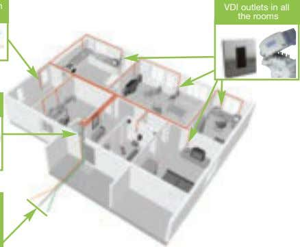 VDI outlets in all the rooms