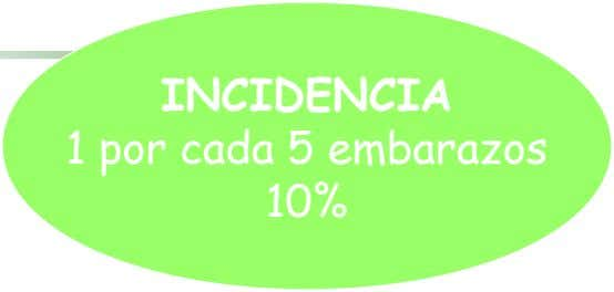 INCIDENCIA 1 por cada 5 embarazos 10%