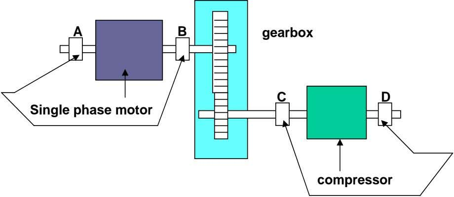 A B gearbox C D Single phase motor compressor