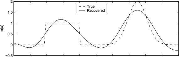 2 True Recovered 1.5 1 0.5 0 −0.5 m(x)