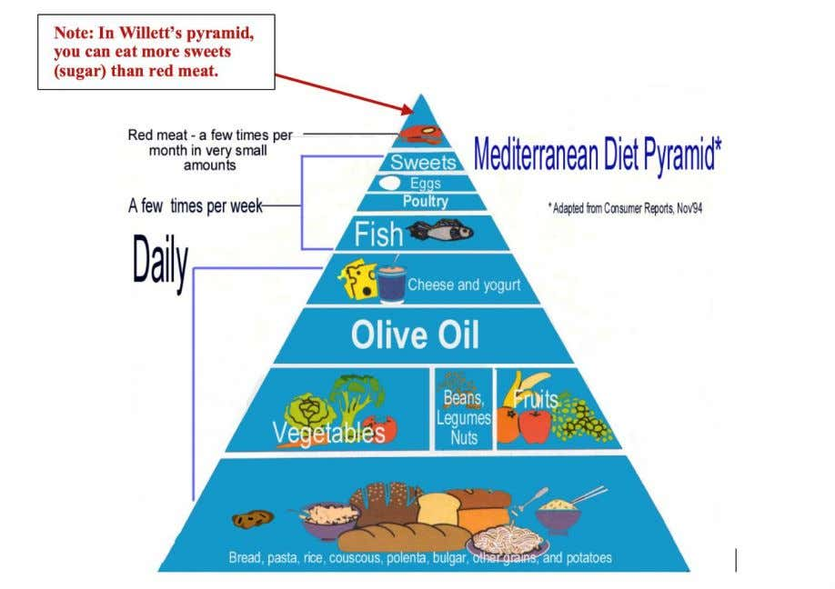 "in conjunction with a food group called Oldways, see below.  Willett said, "" the optimum"