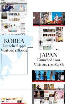 JAPAN Launched 2001 Visitors 1,208,786