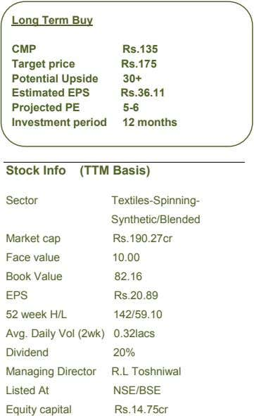 Long Term Buy CMP Rs.135 Target price Rs.175 Potential Upside 30+ Estimated EPS Rs.36.11 Projected
