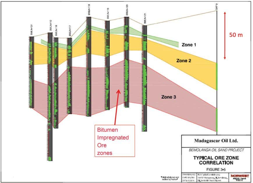"activity which affected the whole Malagasy sedimentary area. Figure 4: Bemolanga Deposit – ""Ore Zones"" in"