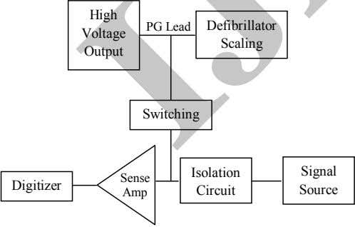 High PG Lead Defibrillator Voltage Scaling Output Switching Isolation Signal Sense Digitizer Amp Circuit