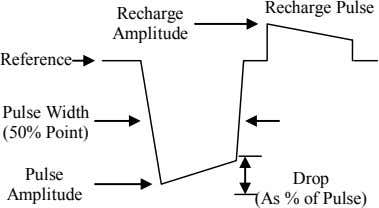 Recharge Pulse Recharge Amplitude Reference Pulse Width (50% Point) Pulse Drop Amplitude (As % of