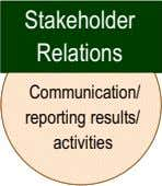 Stakeholder Stakeholder Relations Relations Communication/ Communication/ reporting results/ reporting results/