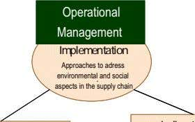 Operational Operational Management Management Implementation Implementation Approaches to adress Approaches to