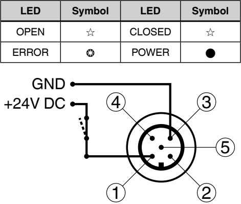 LED Symbol LED Symbol OPEN ✩ CLOSED ✩ ERROR ❂ POWER ● GND +24V DC