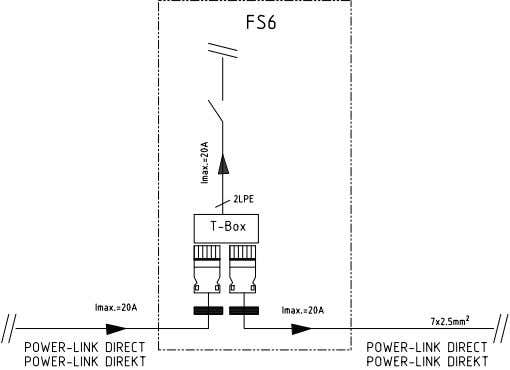 FS6 2LPE T-Box Imax.=20A Imax.=20A 7x2.5mm² POWER-LINK DIRECT POWER-LINK DIREKT POWER-LINK DIRECT POWER-LINK