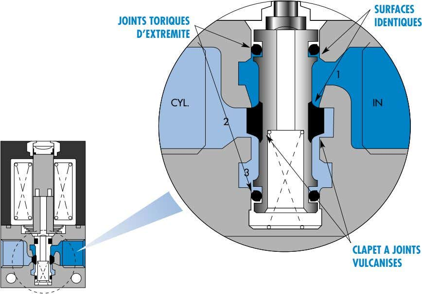 SURFACES JOINTS TORIQUES IDENTIQUES D'EXTREMITE 1 CYL. IN 2 3 CLAPET A JOINTS VULCANISES