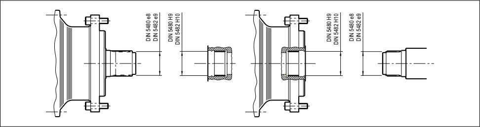 the driven compo- nent as indicated in the drawings below. Recommended tolerances Loose coupling Coupling with