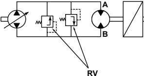 to the hydraulic circuit diagrams below. Closed loop circuit RV = pressure relief valves calibrated topRV