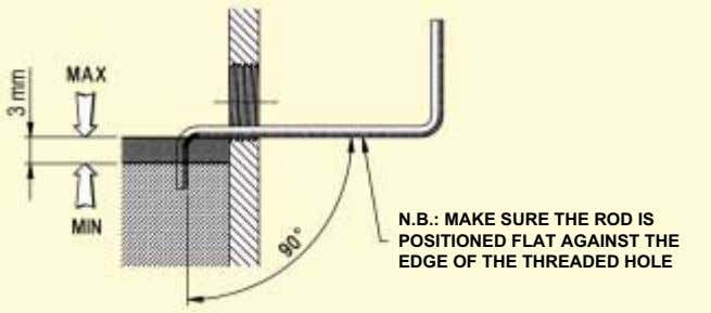 N.B.: MAKE SURE THE ROD IS POSITIONED FLAT AGAINST THE EDGE OF THE THREADED HOLE