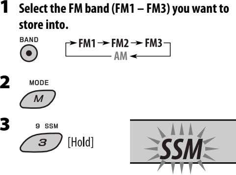 1 Select the FM band (FM1 – FM3) you want to store into. 2 3