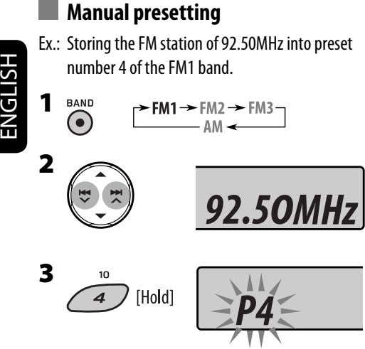 Manual presetting Ex.: Storing the FM station of 92.50MHz into preset number 4 of the