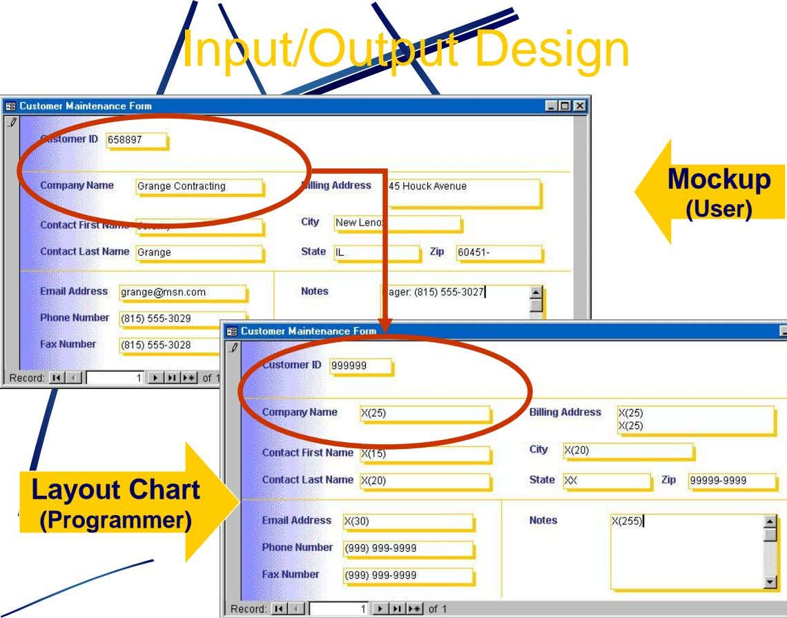 Input/Output Design Mockup (User) Layout Chart (Programmer)