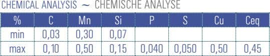 CHEMICAL ANALYSIS ~ CHEMISCHE ANALYSE % C Mn Si P S Cu Ceq min 0,03
