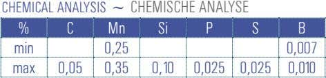 CHEMICAL ANALYSIS ~ CHEMISCHE ANALYSE % C Mn Si P S B min 0,25 0,007